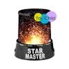 โคมไฟดาวส่องเพดาน Fantastic Star ราคาถูก