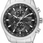 นาฬิกา Chronograph คืออะไร ?