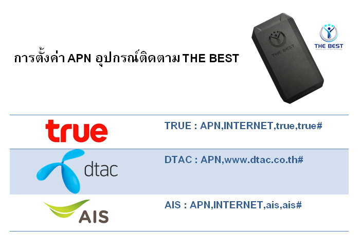 การตั้งค่า APN อุปกรณ์ติดตาม The Best GPS